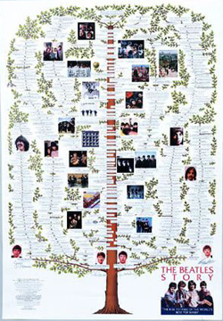 THE BEATLES TREE POSTER - Last Three